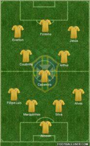 Once tipo Brasil Copa América 2019